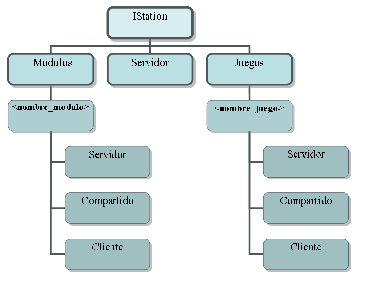 Estructura_paquetes.png